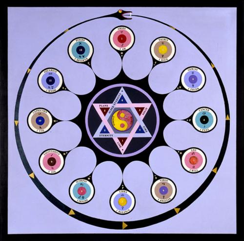 Astrological_ouroboros_65